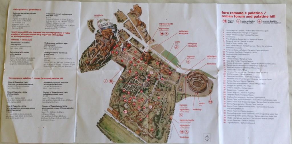 Foro Romano - der Plan